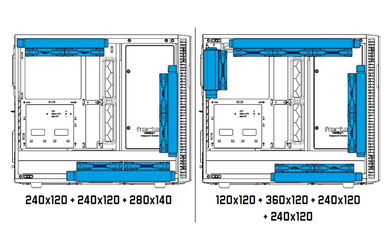 Fractal Design Define R6 – Mögliche Radiatorkombinationen