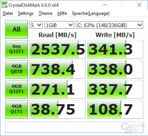 CrystalDiskMark bescheinigt eine geringe Schreibleistung