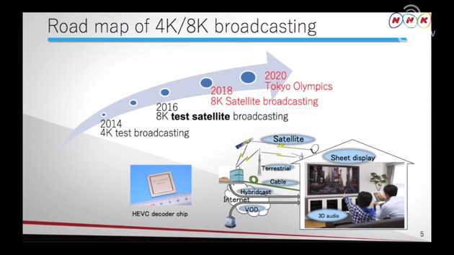 Roadmap von NHK sieht Regelbetrieb 2018 vor