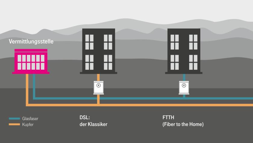 FTTH für Geschäftskunden: Telekom baut Hamburger Hafen mit Glasfaser aus