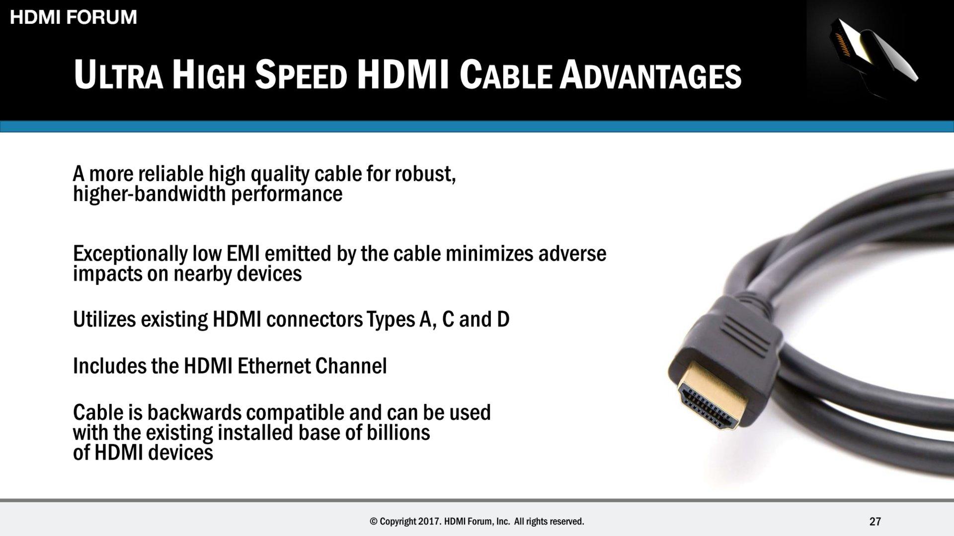 HDMI 2.1 ist fertig