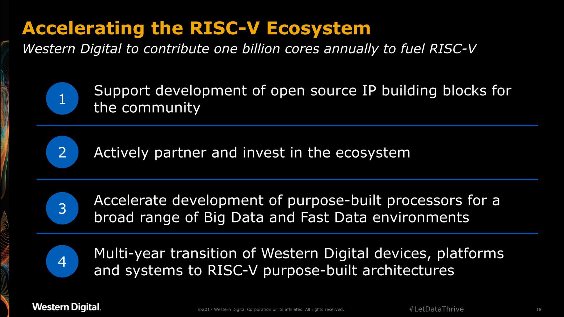 Western Digitals Pläne für RISC-V
