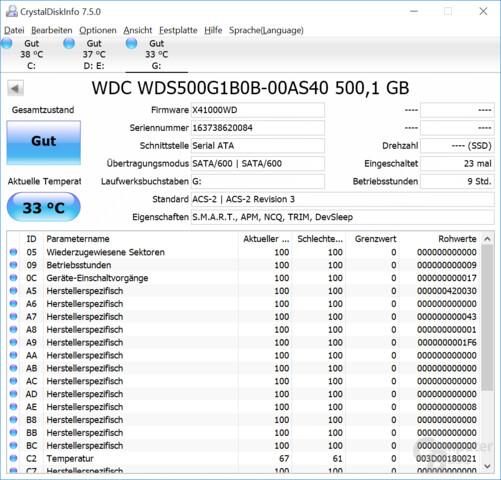 Das System mit einer zusätzlichen SATA-SSD für M.2