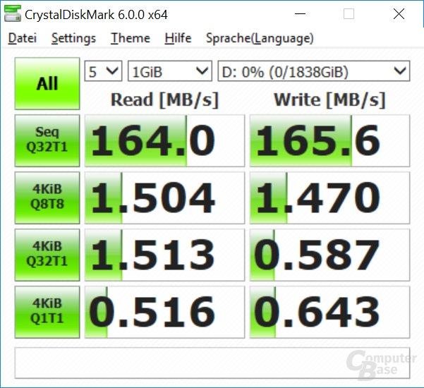 Testergebnisse zur HDD von Toshiba