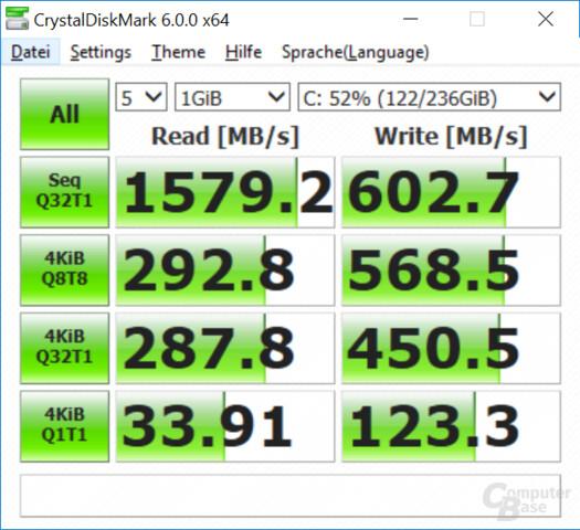 Testergebnisse zur Intel SSD 600p