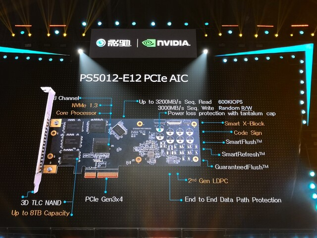 PS5012-E12 mit PCIe für Add-In-Cards