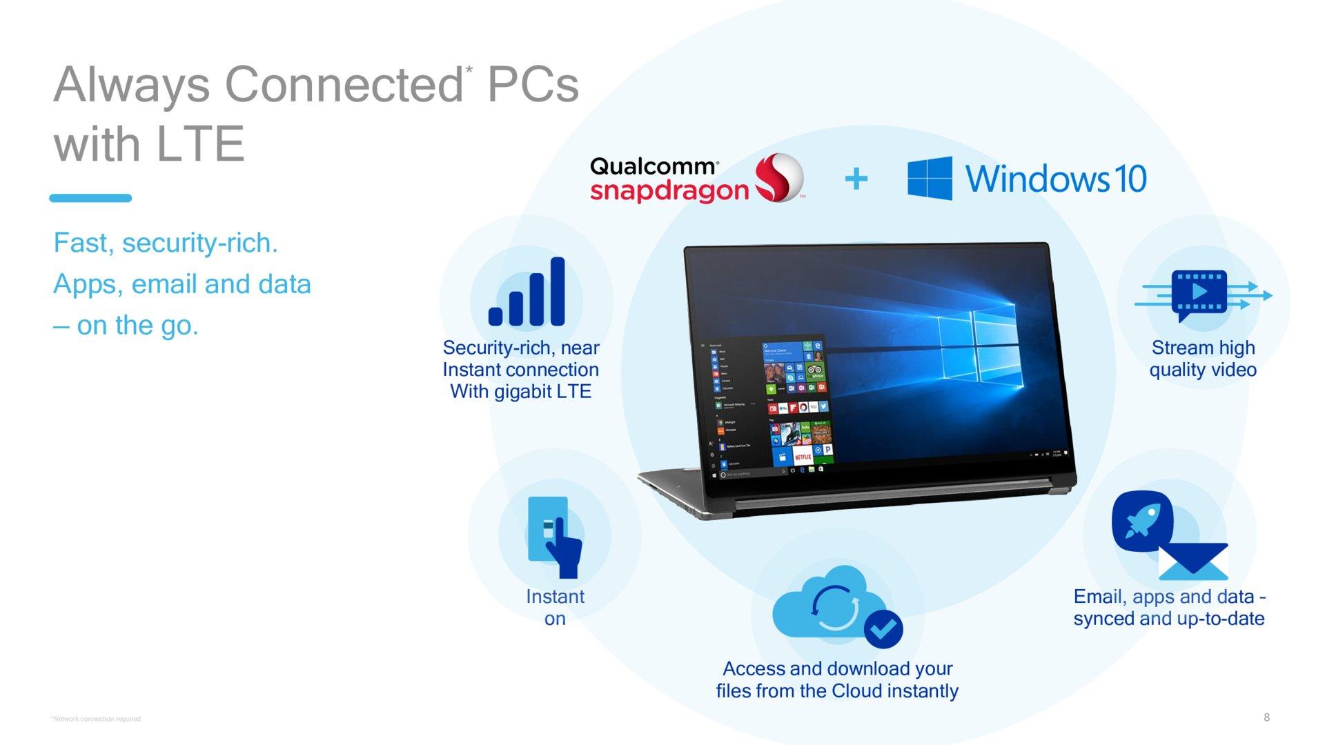 Windows 10 on Snapdragon 835 Präsentation
