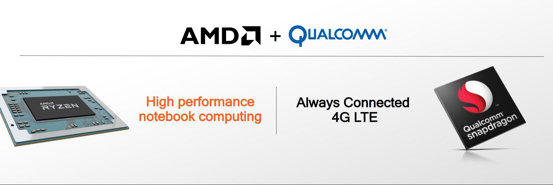 AMD Ryzen Mobile und Qualcomm Modem