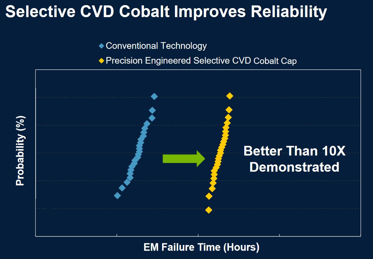 Cobalt im Einsatz