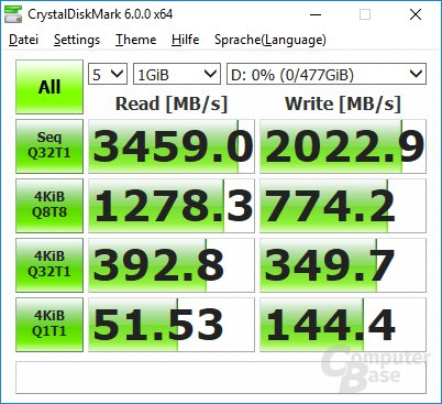 CrystalDiskMark auf Core i7-7700K: Windows-Update + Microcode-Update