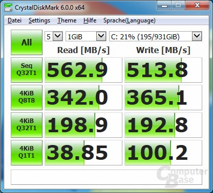 CrystalDiskMark auf Core i5-2500K (Win 7): Windows-Update