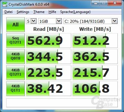 CrystalDiskMark auf Core i5-2500K (Win 7): Ausgangszustand