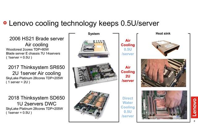 ThinkSystem SD 650 DWC Server für Intel Skylake-SP mit Wasserkühlung