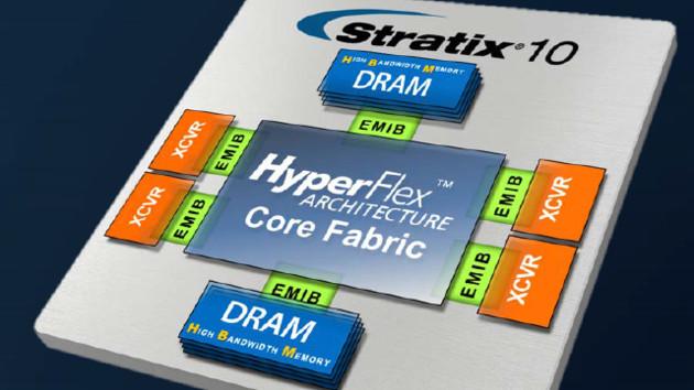 Stratix 10 MX: Erster Intel-FPGA mit ARM-Kernen, HBM2 und EMIB