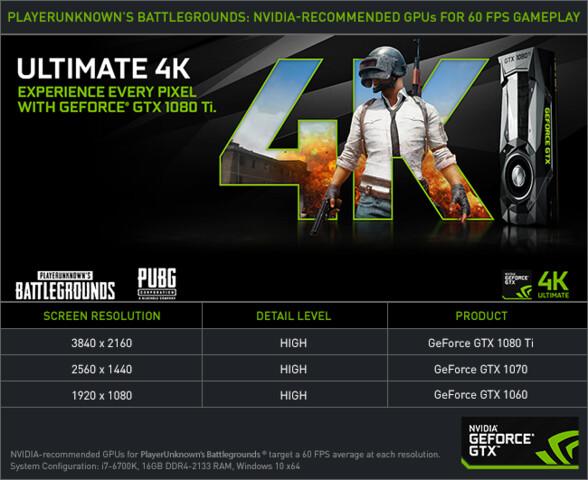 PUBG unter GeForce 388.71