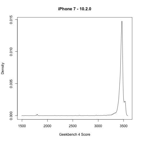 iPhone 7 - 10.2.0