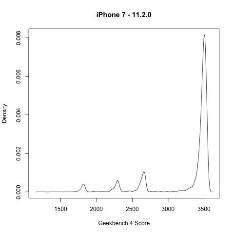 iPhone 7 - 11.2.0
