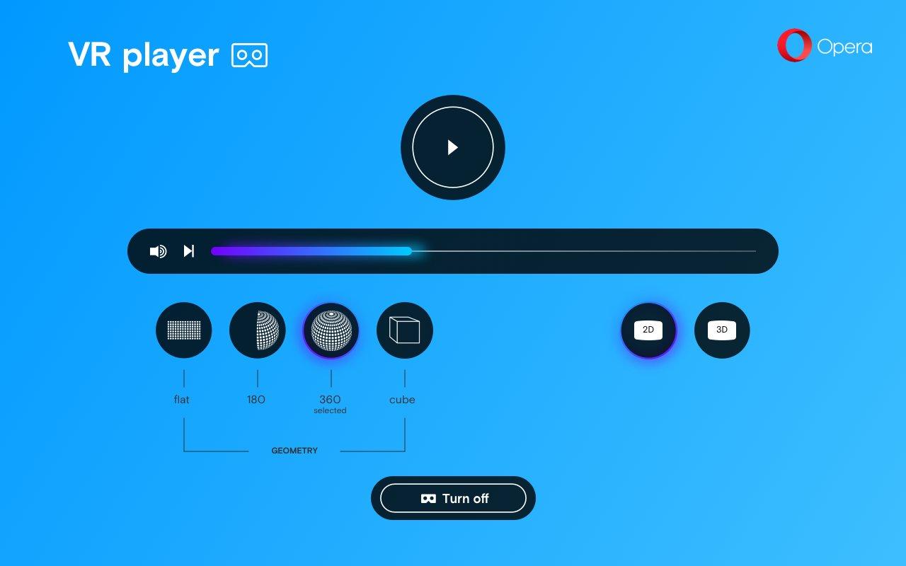 Opera 50 automatische VR-Format-Erkennung