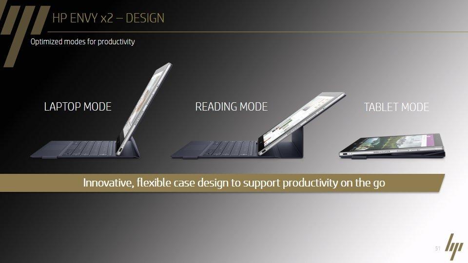 Die Intel-Version bietet drei Standmodi