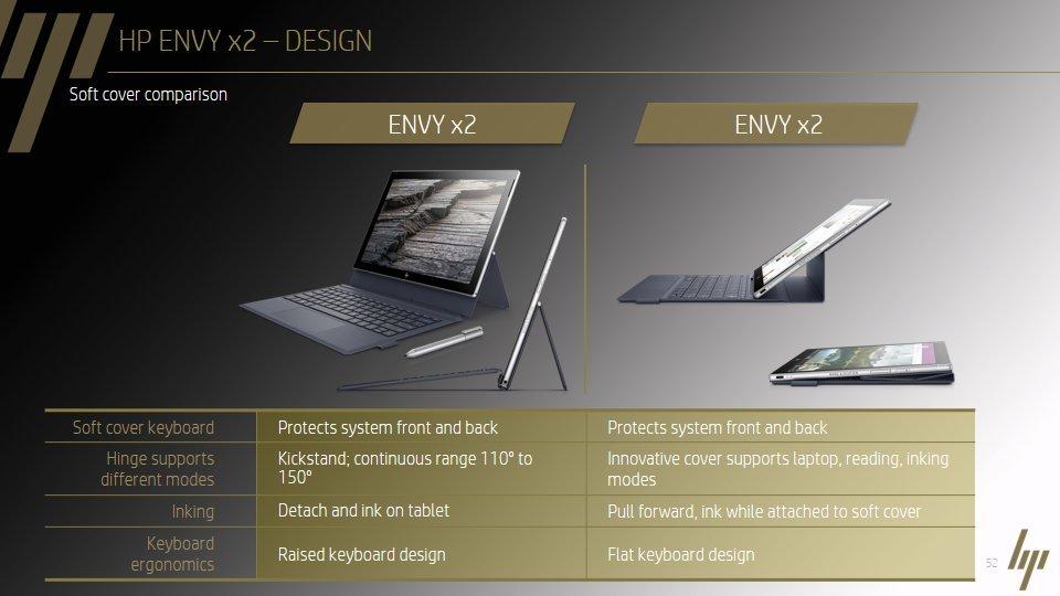 Tastatur beider Modelle im Vergleich