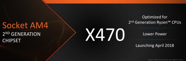 X470 mit kleinen Anpassungen