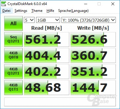 CrystalDiskMark: Samsung 860 Evo bis auf 10 GB befüllt
