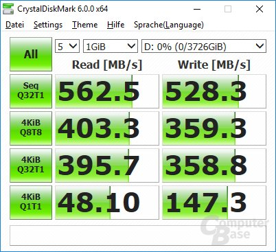 CrystalDiskMark: Samsung 860 Evo (Neuzustand)