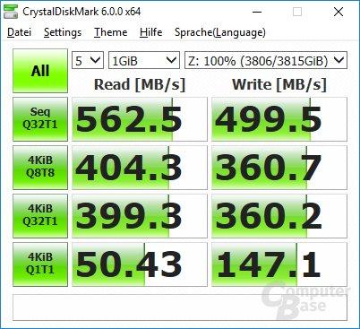 CrystalDiskMark: Samsung 860 Pro bis auf 10 GB befüllt