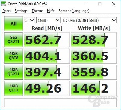 CrystalDiskMark: Samsung 860 Pro (Neuzustand)