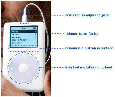 Neuheiten des iPod 4G | Quelle: Engadged