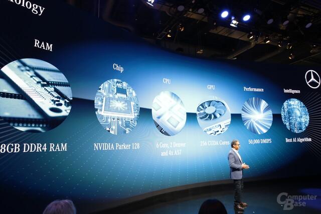 Nvidia liefert die Hardware hinter MBUX