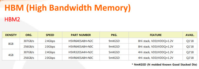 SK Hynix hat ebenfalls HBM2 mit 2,4 Gbit/s geplant