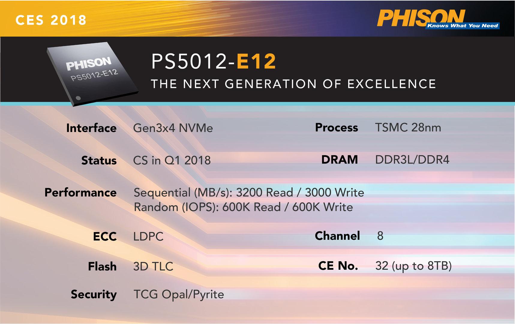 Schlüsselmerkmale des Phison E12 alias PS5012-E12