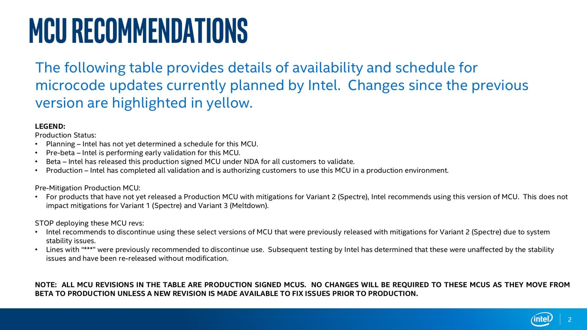 Intel Microcode Revision Guidance Seite 2
