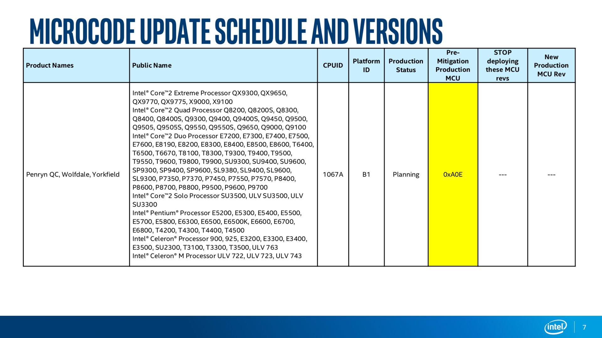 Intel Microcode Revision Guidance Seite 7
