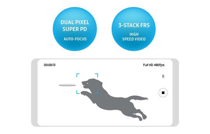 Galaxy S9 kommt möglicherweise mit 480-FPS-Videofunktion