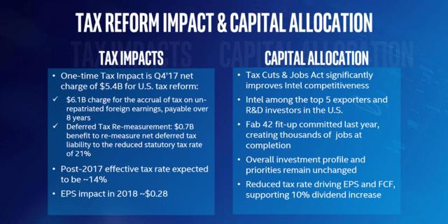 Steuerreform der US-Regierung und ihre Auswirkungen