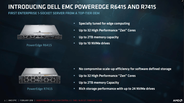 Single-Sockel-Server von Dell EMC mit Epyc