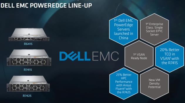 AMD Epyc: Mit High-End-Servern von Dell EMC zum Durchbruch