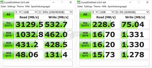 Messwerte für SSD (l.) und microSD-Cardreader (r.)