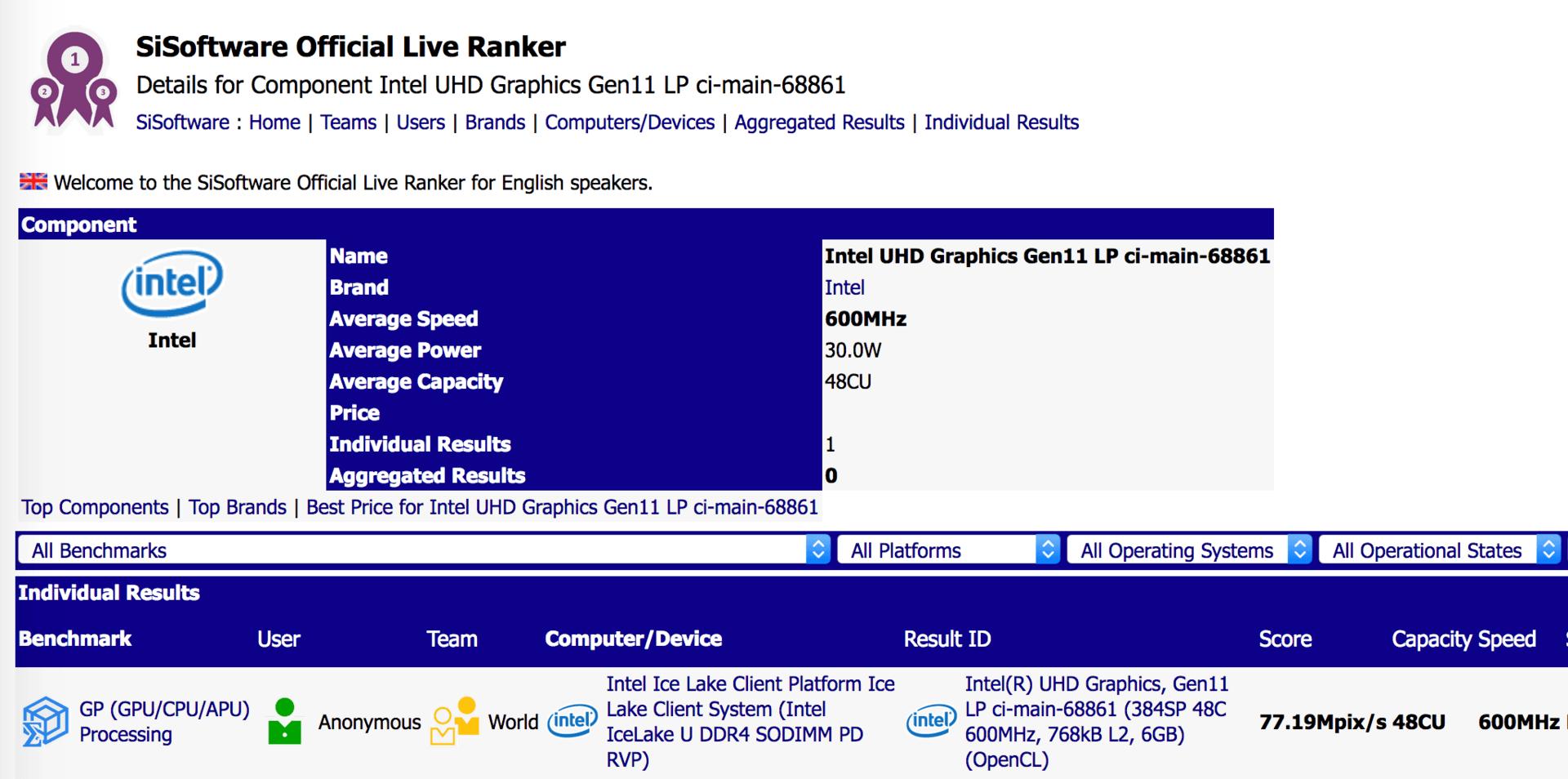 Intel Ice Lake-U mit Gen11-Grafik
