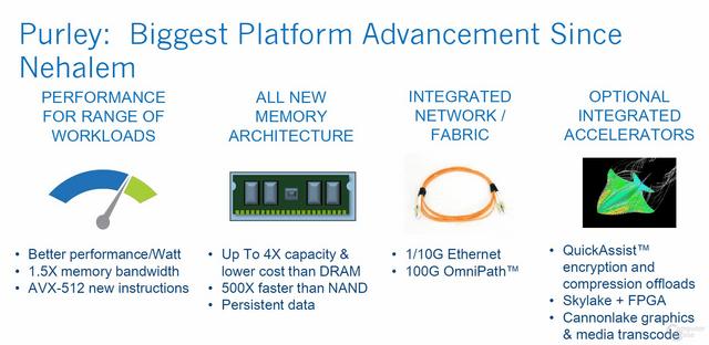Eine drei Jahre alte Intel-Roadmap erwähnt optionale Grafikbeschleuniger