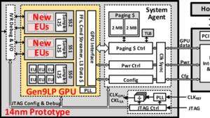 Skylake-Technik: Intel erklärt Stromversorgung einer möglichen GPU