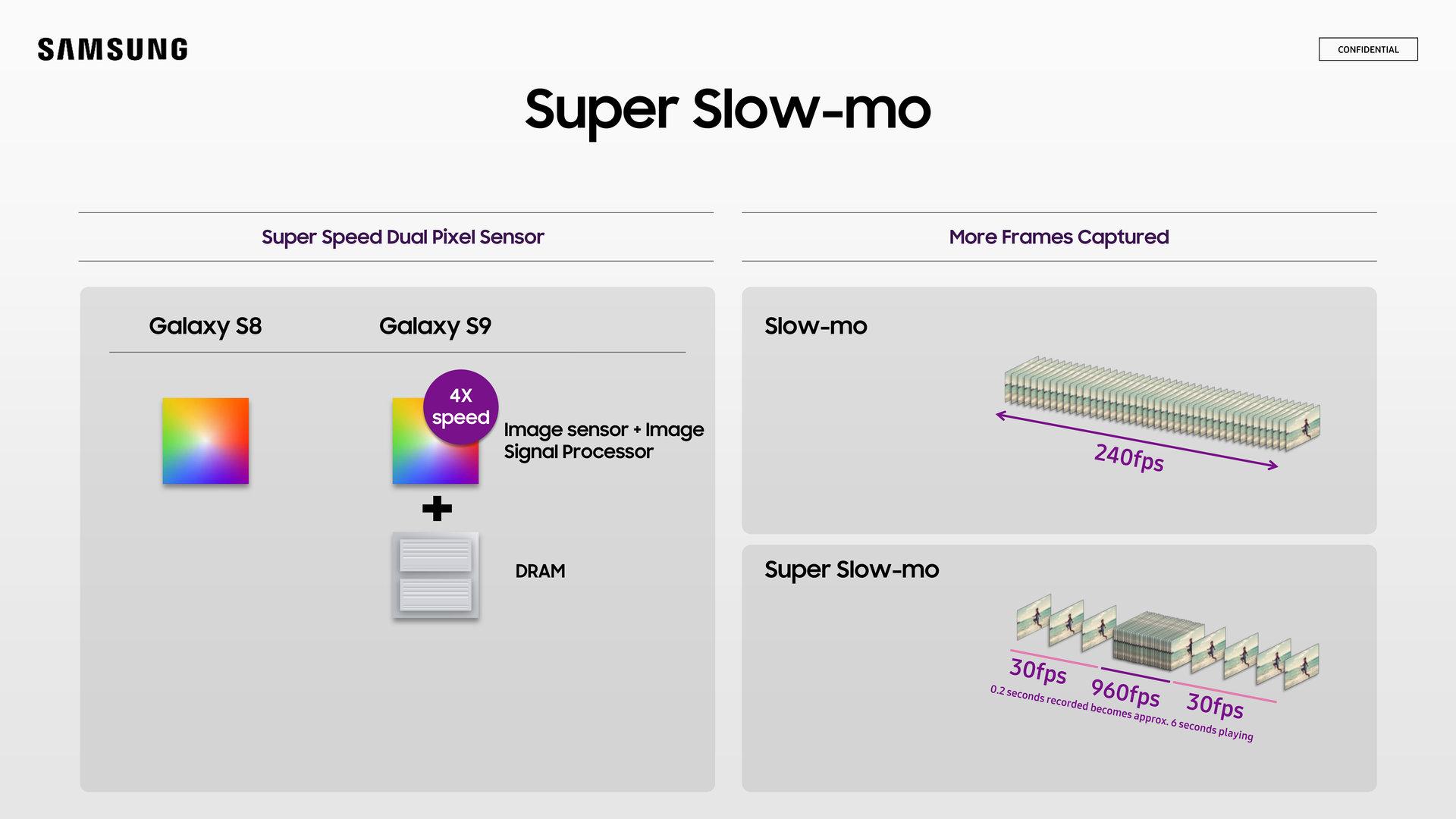 Aufbau des Sensors für neue Superzeitlupe