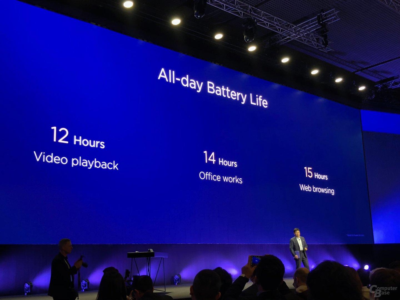 Laufzeitangaben von Huawei