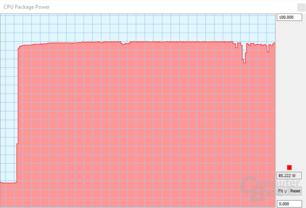 Intel Core i5-8400 unter maximaler Last: Immer bei vollem Turbo