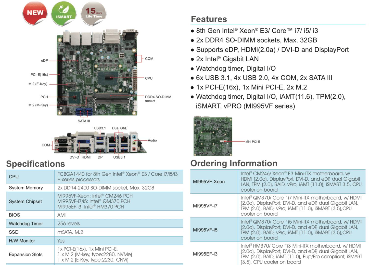 ITX-Mainboard für verlötete Intel Xeon E