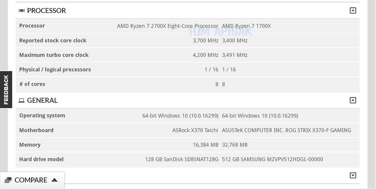 AMD Ryzen 7 2700X mit 4,2 GHz im Turbo