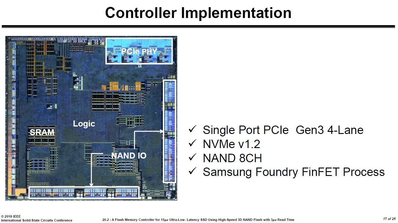 Controller der Z-SSD
