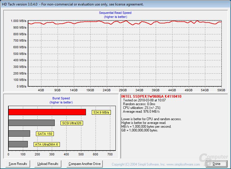 HD Tach der Intel Optane 800P mit 58 GB